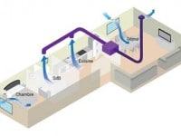 Devis VMC simple flux